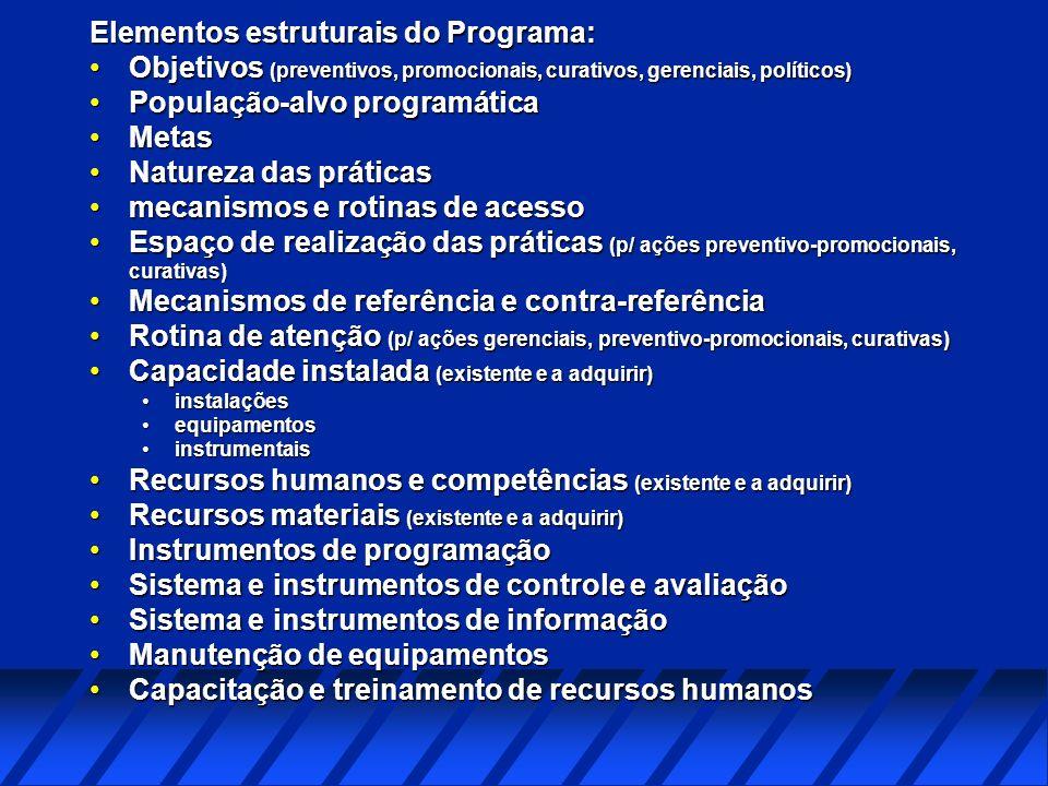 Elementos estruturais do Programa: Objetivos (preventivos, promocionais, curativos, gerenciais, políticos)Objetivos (preventivos, promocionais, curati