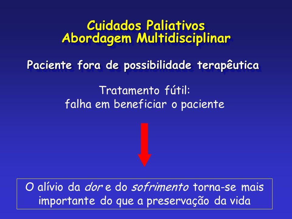 O alívio da dor e do sofrimento torna-se mais importante do que a preservação da vida Paciente fora de possibilidade terapêutica Tratamento fútil: fal