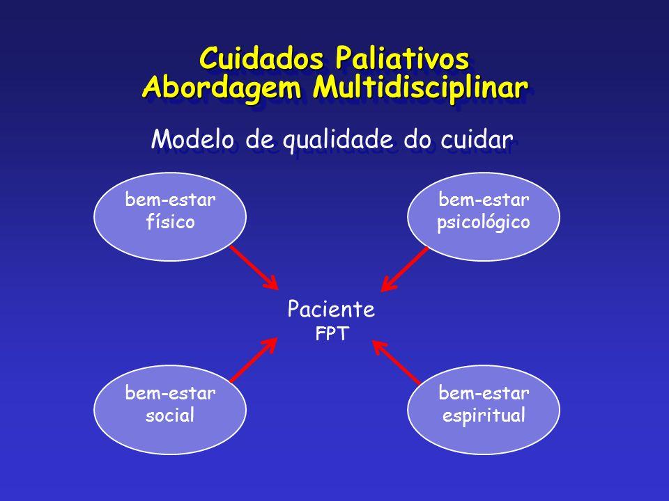 bem-estar psicológico bem-estar social bem-estar espiritual Paciente FPT Modelo de qualidade do cuidar bem-estar físico Cuidados Paliativos Abordagem