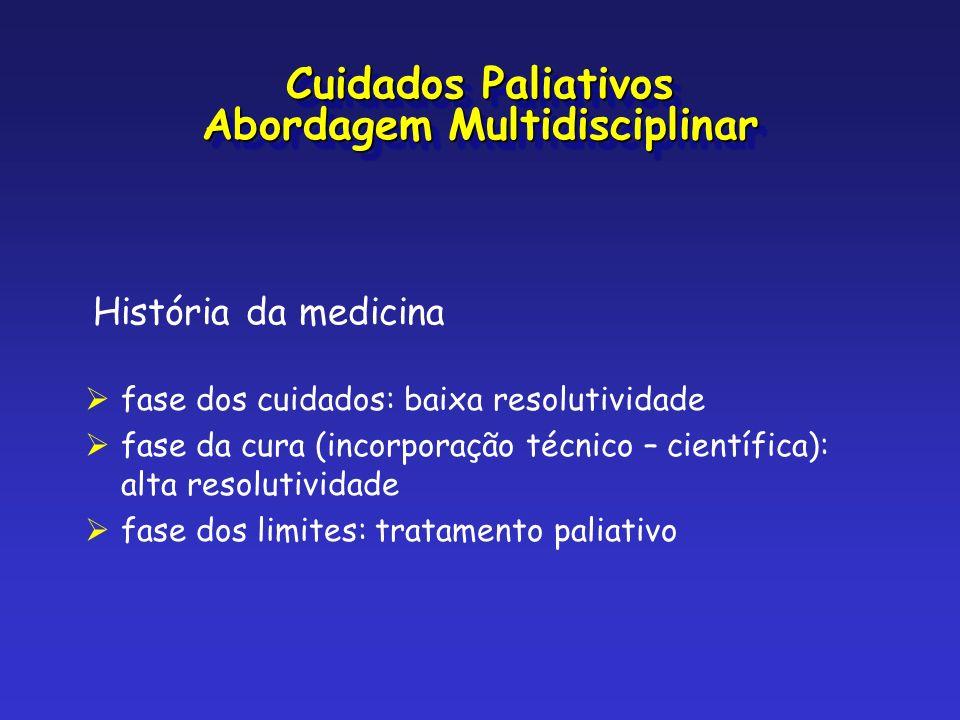 História da medicina fase dos cuidados: baixa resolutividade fase da cura (incorporação técnico – científica): alta resolutividade fase dos limites: t