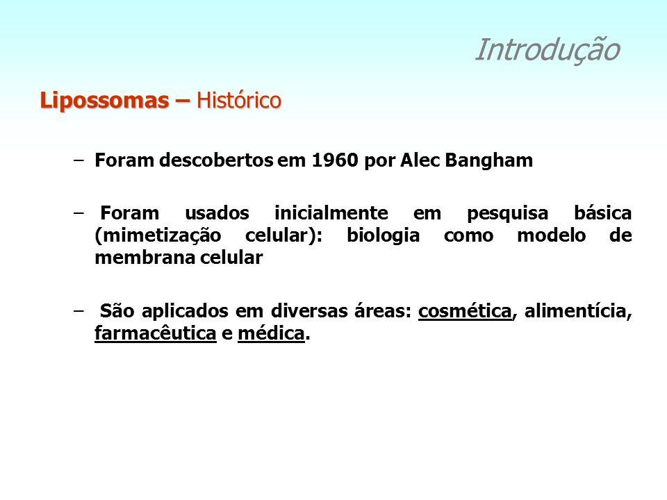 Lipossomas – Histórico Introdução –Foram descobertos em 1960 por Alec Bangham – Foram usados inicialmente em pesquisa básica (mimetização celular): bi