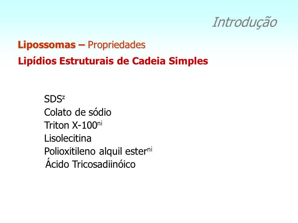 Lipossomas – Propriedades Introdução SDS z Colato de sódio Triton X-100 ni Lisolecitina Polioxitileno alquil ester ni Ácido Tricosadiinóico Lipídios E