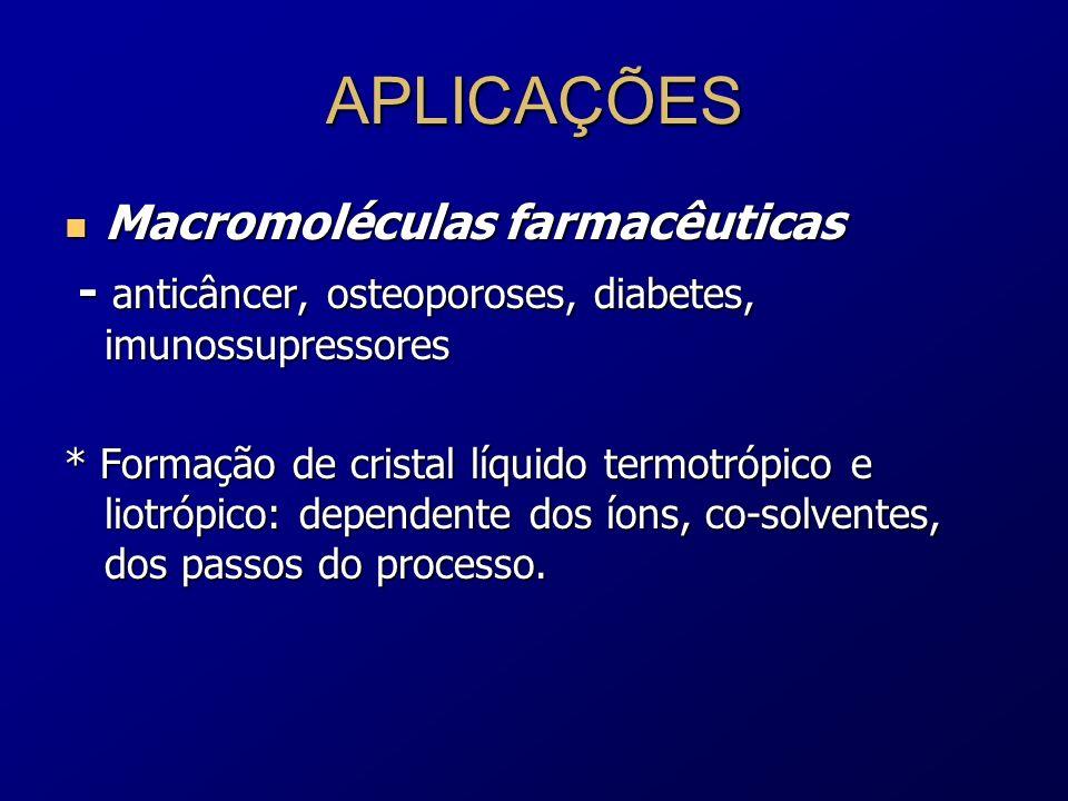 APLICAÇÕES Macromoléculas farmacêuticas Macromoléculas farmacêuticas - anticâncer, osteoporoses, diabetes, imunossupressores - anticâncer, osteoporose