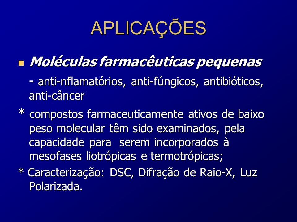 APLICAÇÕES Moléculas farmacêuticas pequenas Moléculas farmacêuticas pequenas - anti-nflamatórios, anti-fúngicos, antibióticos, anti-câncer * compostos