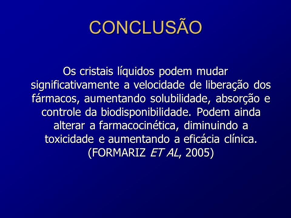 CONCLUSÃO Os cristais líquidos podem mudar significativamente a velocidade de liberação dos fármacos, aumentando solubilidade, absorção e controle da
