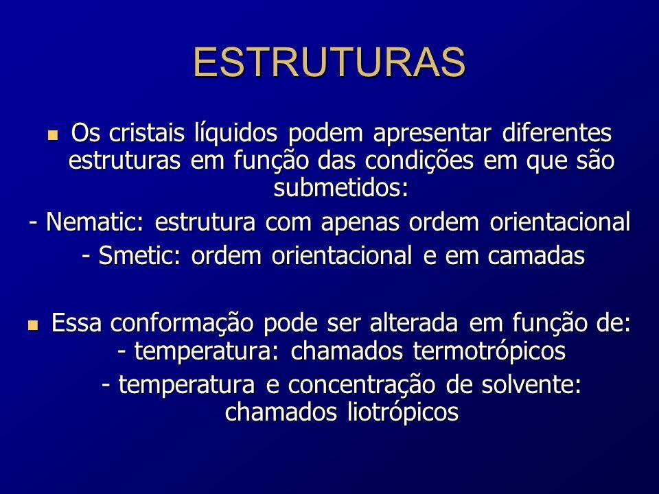ESTRUTURAS Os cristais líquidos podem apresentar diferentes estruturas em função das condições em que são submetidos: Os cristais líquidos podem apres