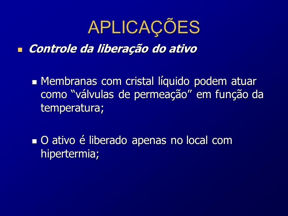 APLICAÇÕES Controle da liberação do ativo Controle da liberação do ativo Membranas com cristal líquido podem atuar como válvulas de permeação em funçã