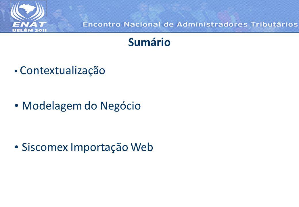 Contextualização Sumário Siscomex Importação Web Modelagem do Negócio