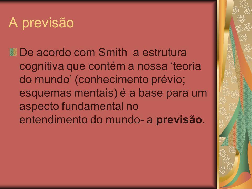 A previsão De acordo com Smith a previsão é a base da compreensão leitora.