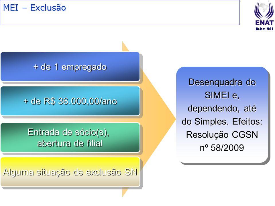 MEI – Exclusão + de 1 empregado + de R$ 36.000,00/ano Entrada de sócio(s), abertura de filial Entrada de sócio(s), abertura de filial Desenquadra do S
