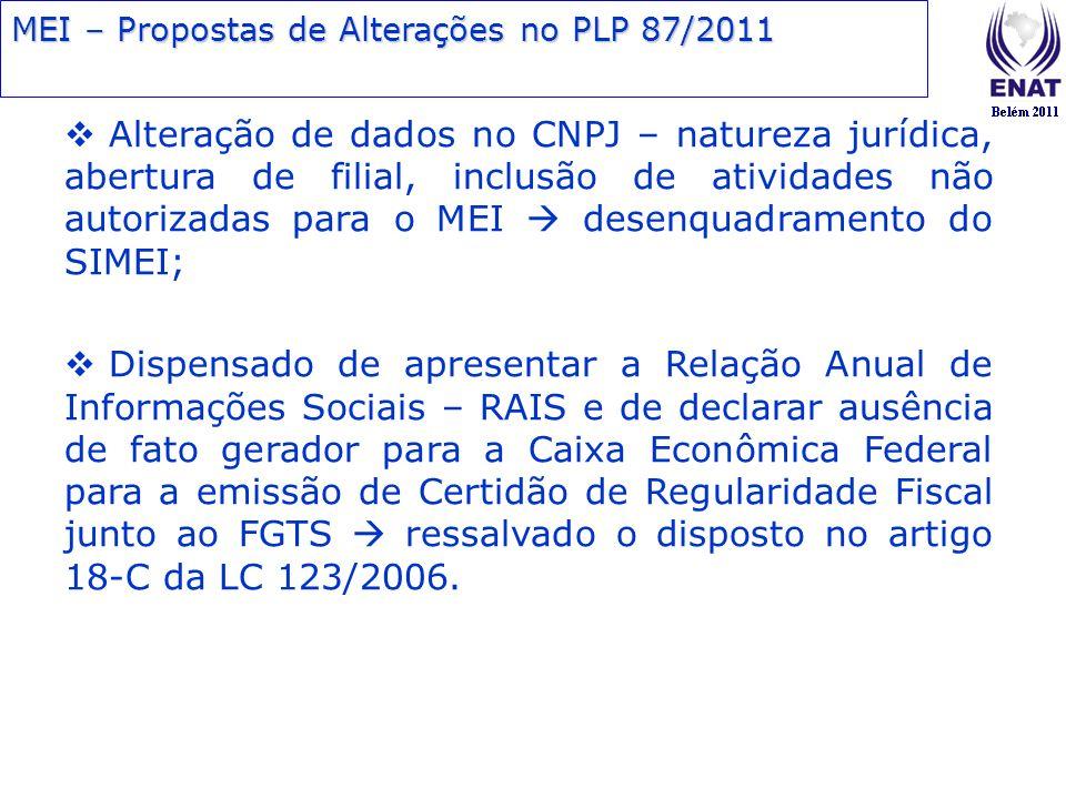 Alteração de dados no CNPJ – natureza jurídica, abertura de filial, inclusão de atividades não autorizadas para o MEI desenquadramento do SIMEI; Dispe