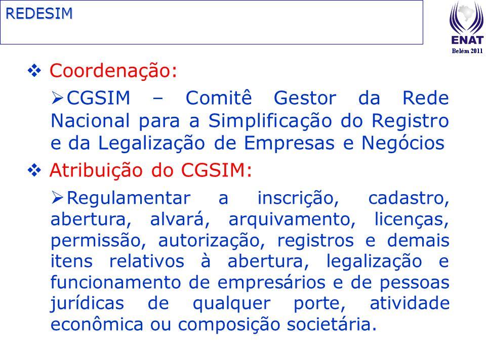 REDESIM Coordenação: CGSIM – Comitê Gestor da Rede Nacional para a Simplificação do Registro e da Legalização de Empresas e Negócios Atribuição do CGS