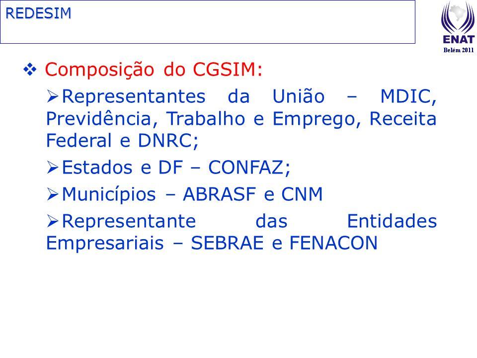 REDESIM Composição do CGSIM: Representantes da União – MDIC, Previdência, Trabalho e Emprego, Receita Federal e DNRC; Estados e DF – CONFAZ; Município