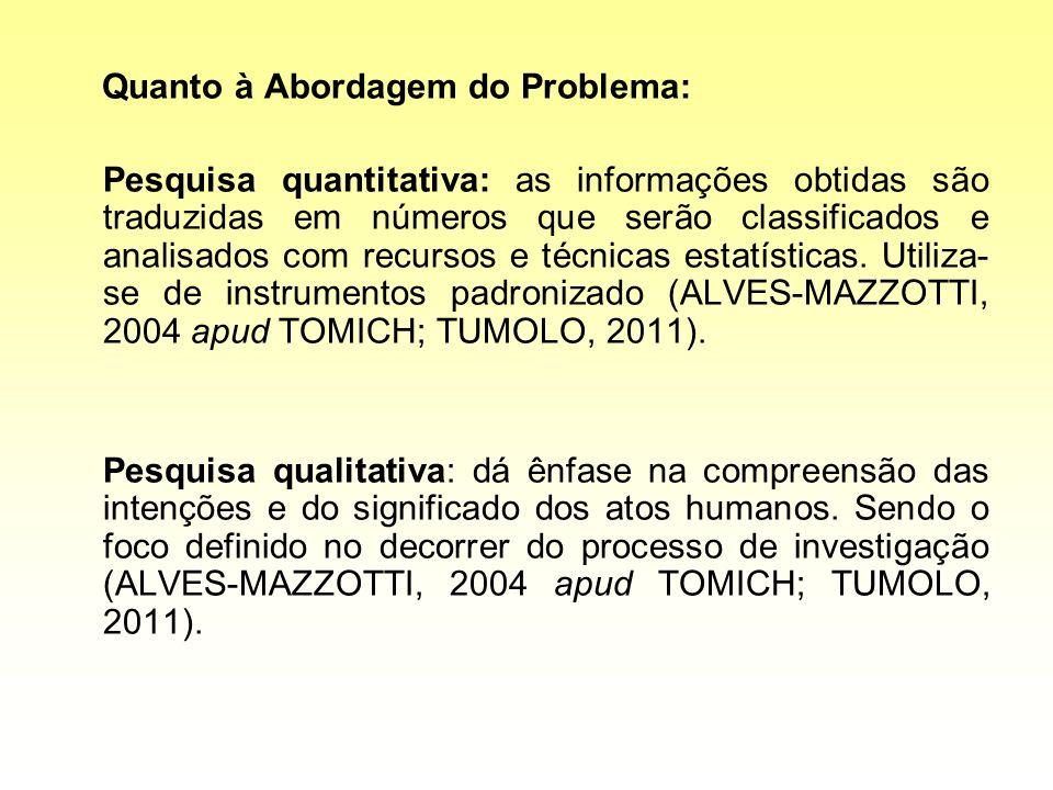 Quanto à Abordagem do Problema: Pesquisa quantitativa: as informações obtidas são traduzidas em números que serão classificados e analisados com recur