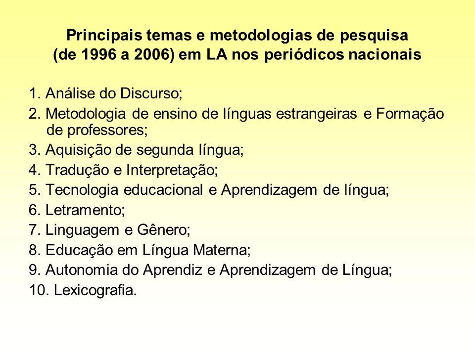 Principais temas e metodologias de pesquisa (de 1996 a 2006) em LA nos periódicos nacionais 1. Análise do Discurso; 2. Metodologia de ensino de língua