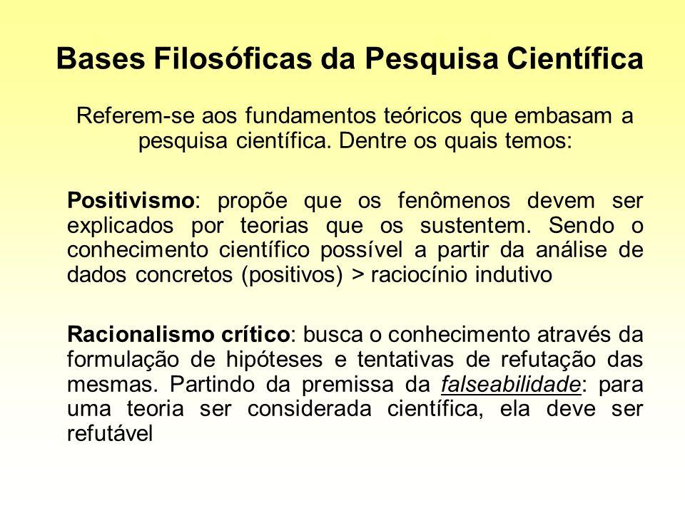 Bases Filosóficas da Pesquisa Científica Referem-se aos fundamentos teóricos que embasam a pesquisa científica. Dentre os quais temos: Positivismo: pr