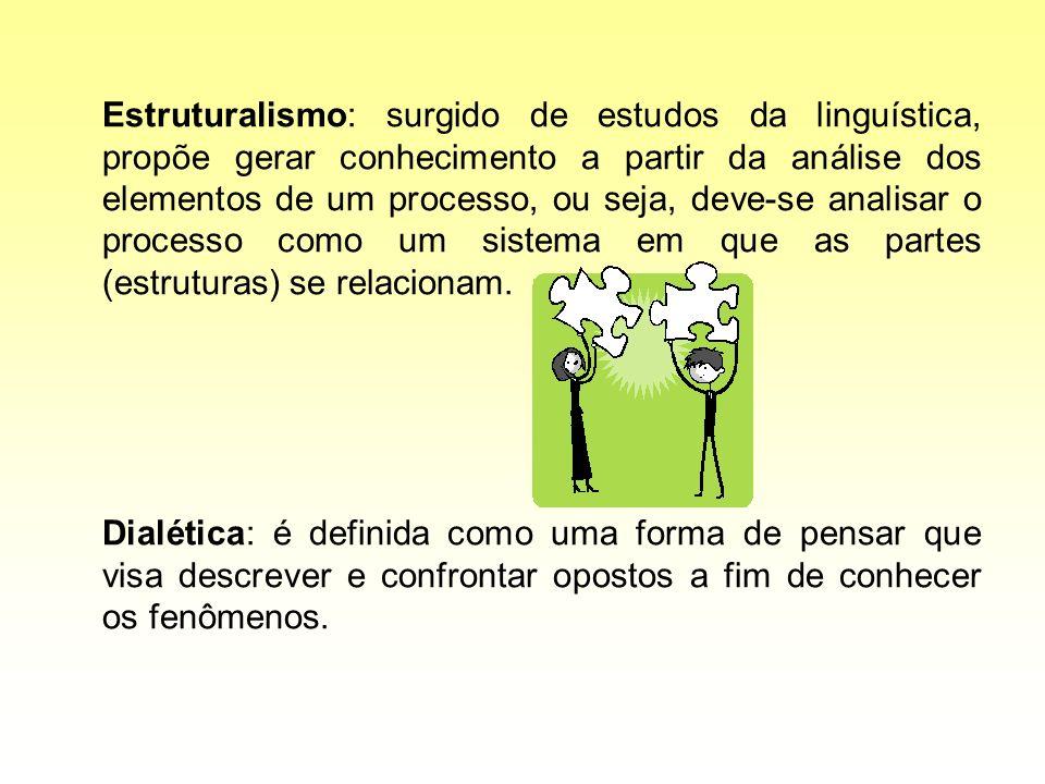 Estruturalismo: surgido de estudos da linguística, propõe gerar conhecimento a partir da análise dos elementos de um processo, ou seja, deve-se analis