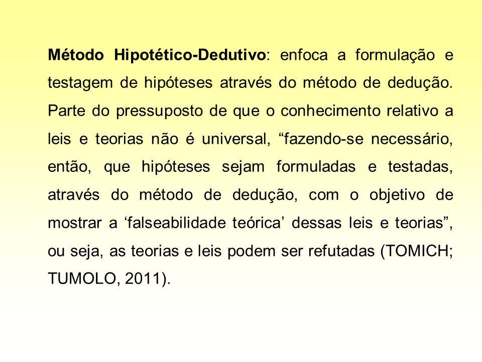 Método Hipotético-Dedutivo: enfoca a formulação e testagem de hipóteses através do método de dedução. Parte do pressuposto de que o conhecimento relat