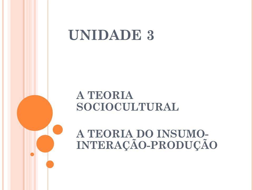UNIDADE 3 A TEORIA SOCIOCULTURAL A TEORIA DO INSUMO- INTERAÇÃO-PRODUÇÃO