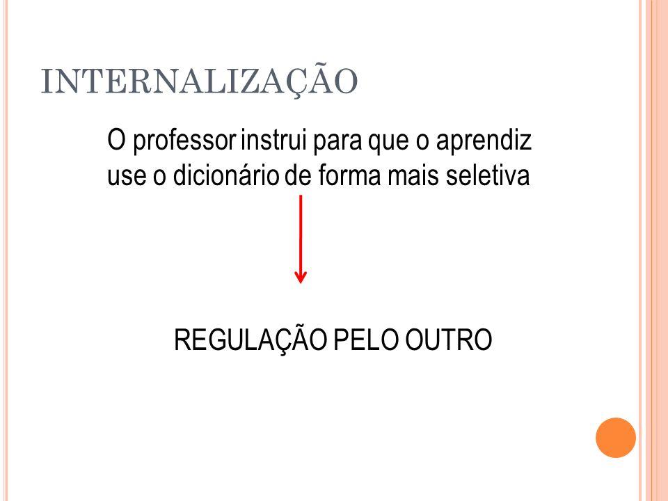 INTERNALIZAÇÃO O professor instrui para que o aprendiz use o dicionário de forma mais seletiva REGULAÇÃO PELO OUTRO