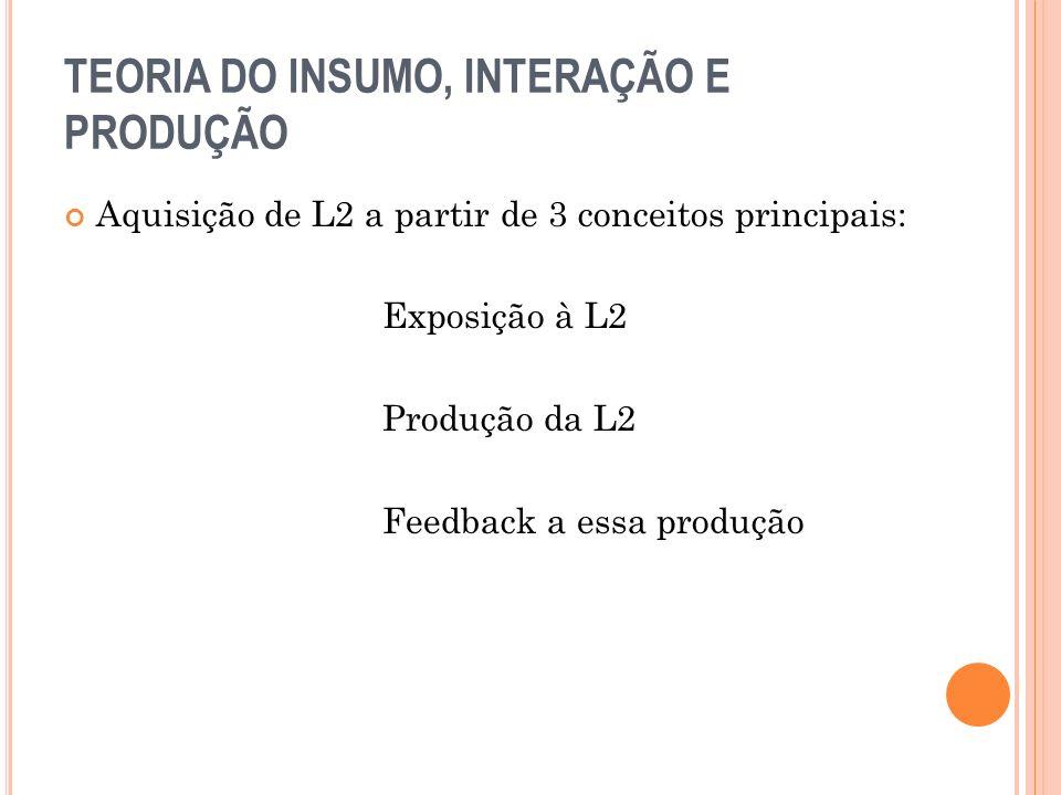 TEORIA DO INSUMO, INTERAÇÃO E PRODUÇÃO Aquisição de L2 a partir de 3 conceitos principais: Exposição à L2 Produção da L2 Feedback a essa produção