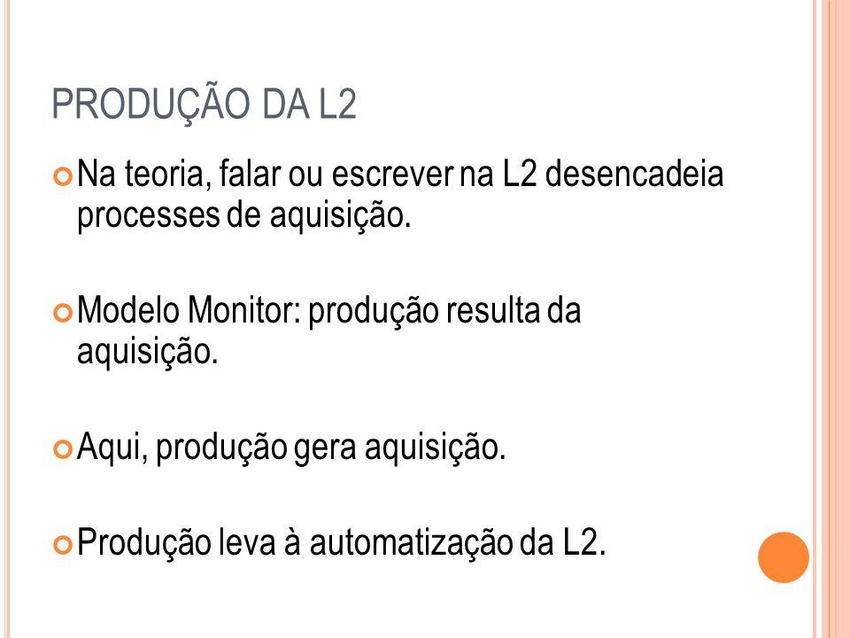 PRODUÇÃO DA L2 Na teoria, falar ou escrever na L2 desencadeia processes de aquisição. Modelo Monitor: produção resulta da aquisição. Aqui, produção ge