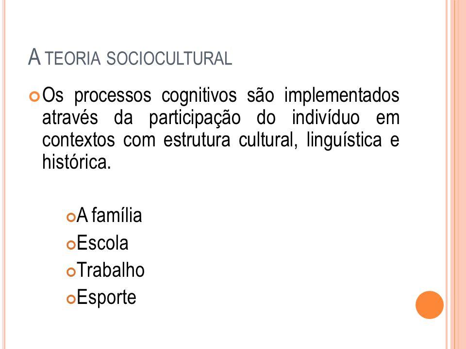 A TEORIA SOCIOCULTURAL Os processos cognitivos são implementados através da participação do indivíduo em contextos com estrutura cultural, linguística