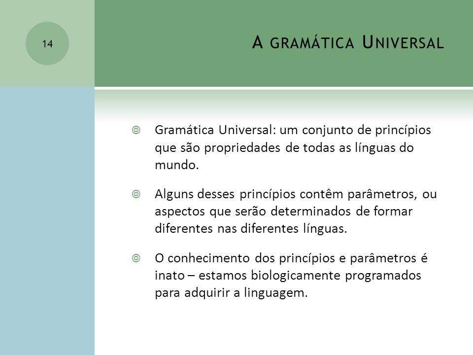 A GRAMÁTICA U NIVERSAL Gramática Universal: um conjunto de princípios que são propriedades de todas as línguas do mundo. Alguns desses princípios cont