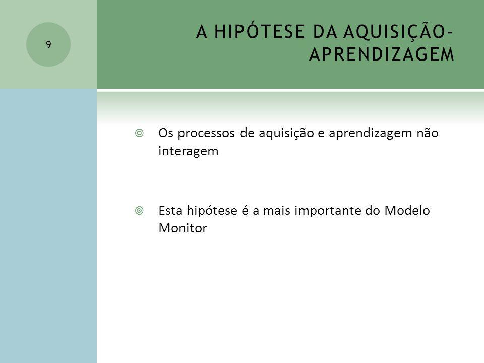 2 – A HIPÓTESE DO MONITOR O conhecimento que resulta da aprendizagem tem como função monitorar, revisar ou corrigir a língua que é produzida.