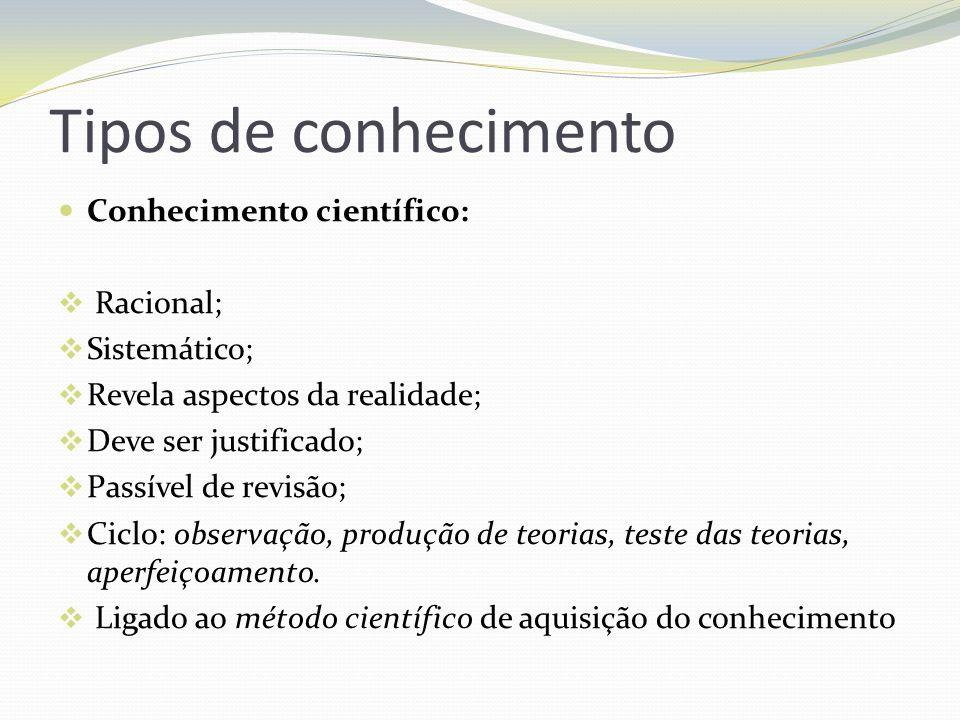 Tipos de conhecimento Conhecimento científico: Racional; Sistemático; Revela aspectos da realidade; Deve ser justificado; Passível de revisão; Ciclo: