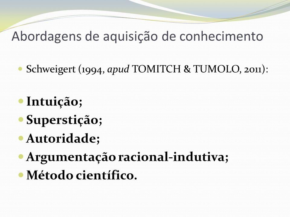 Abordagens de aquisição de conhecimento Schweigert (1994, apud TOMITCH & TUMOLO, 2011): Intuição; Superstição; Autoridade; Argumentação racional-indut