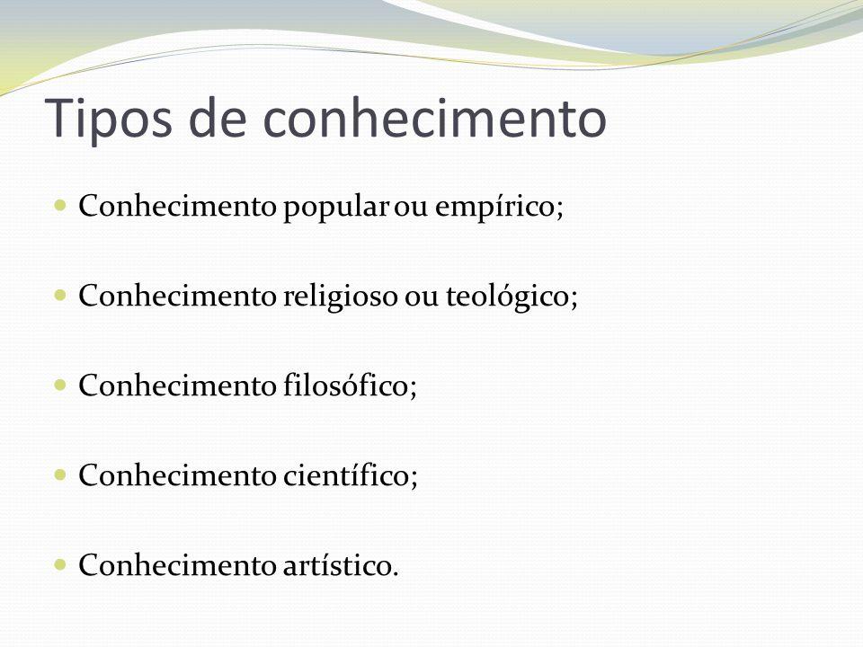 Tipos de conhecimento Conhecimento popular ou empírico; Conhecimento religioso ou teológico; Conhecimento filosófico; Conhecimento científico; Conheci