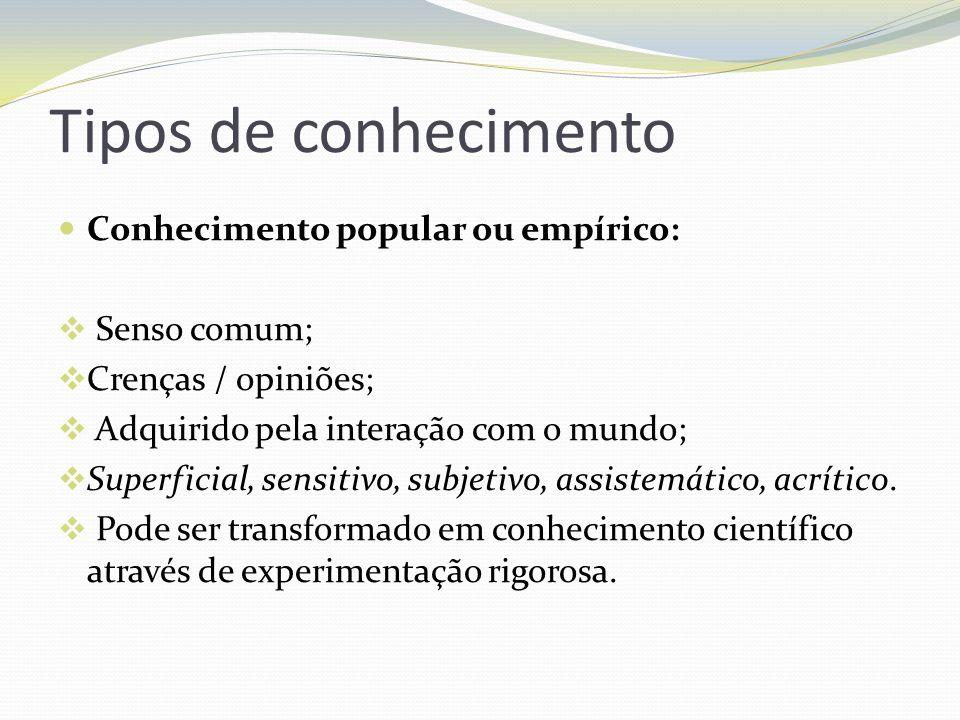 Tipos de conhecimento Conhecimento popular ou empírico: Senso comum; Crenças / opiniões; Adquirido pela interação com o mundo; Superficial, sensitivo,