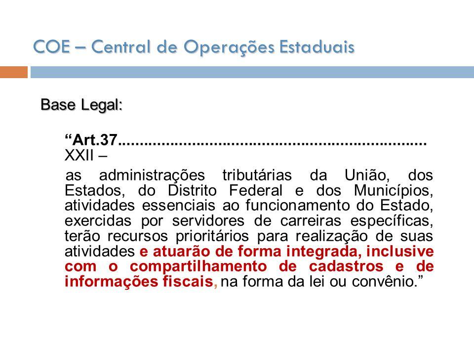Base Legal: Art.37....................................................................... XXII – as administrações tributárias da União, dos Estados,