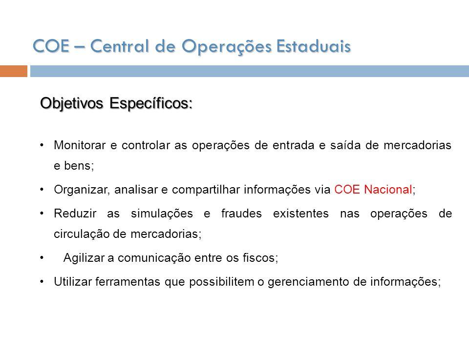 COE – Central de Operações Estaduais Objetivos Específicos: Monitorar e controlar as operações de entrada e saída de mercadorias e bens; Organizar, an