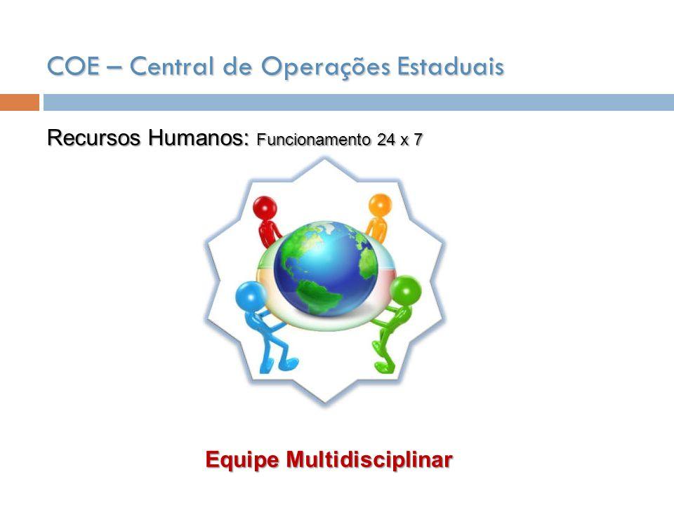 COE – Central de Operações Estaduais Recursos Humanos: Funcionamento 24 x 7 Equipe Multidisciplinar