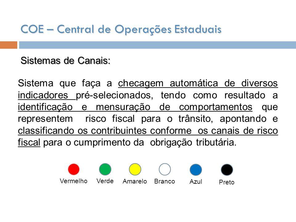 Sistema que faça a checagem automática de diversos indicadores pré-selecionados, tendo como resultado a identificação e mensuração de comportamentos q