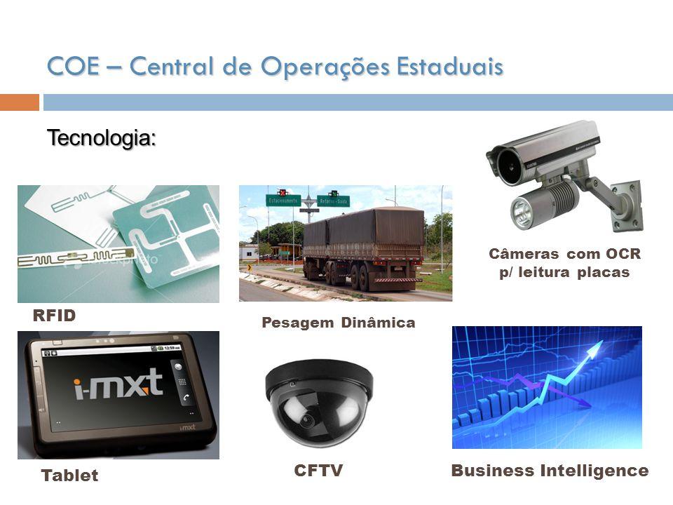 COE – Central de Operações Estaduais Tecnologia: RFID Câmeras com OCR p/ leitura placas Pesagem Dinâmica Tablet CFTV Business Intelligence
