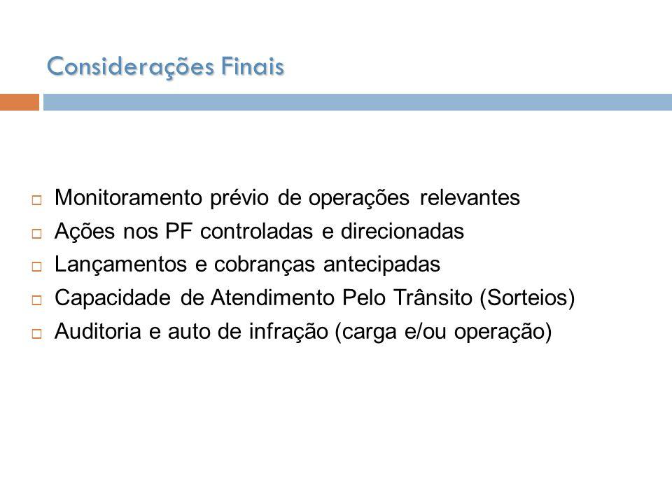 Monitoramento prévio de operações relevantes Ações nos PF controladas e direcionadas Lançamentos e cobranças antecipadas Capacidade de Atendimento Pel