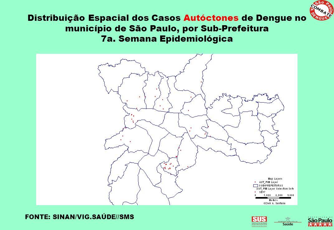 Distribuição Espacial dos Casos Autóctones de Dengue no município de São Paulo, por Sub-Prefeitura 7a. Semana Epidemiológica FONTE: SINAN/VIG.SAÚDE//S