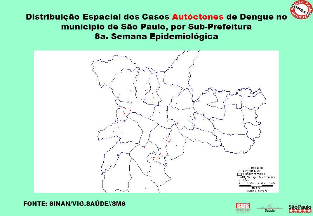 Distribuição Espacial dos Casos Autóctones de Dengue no município de São Paulo, por Sub-Prefeitura 8a. Semana Epidemiológica FONTE: SINAN/VIG.SAÚDE//S