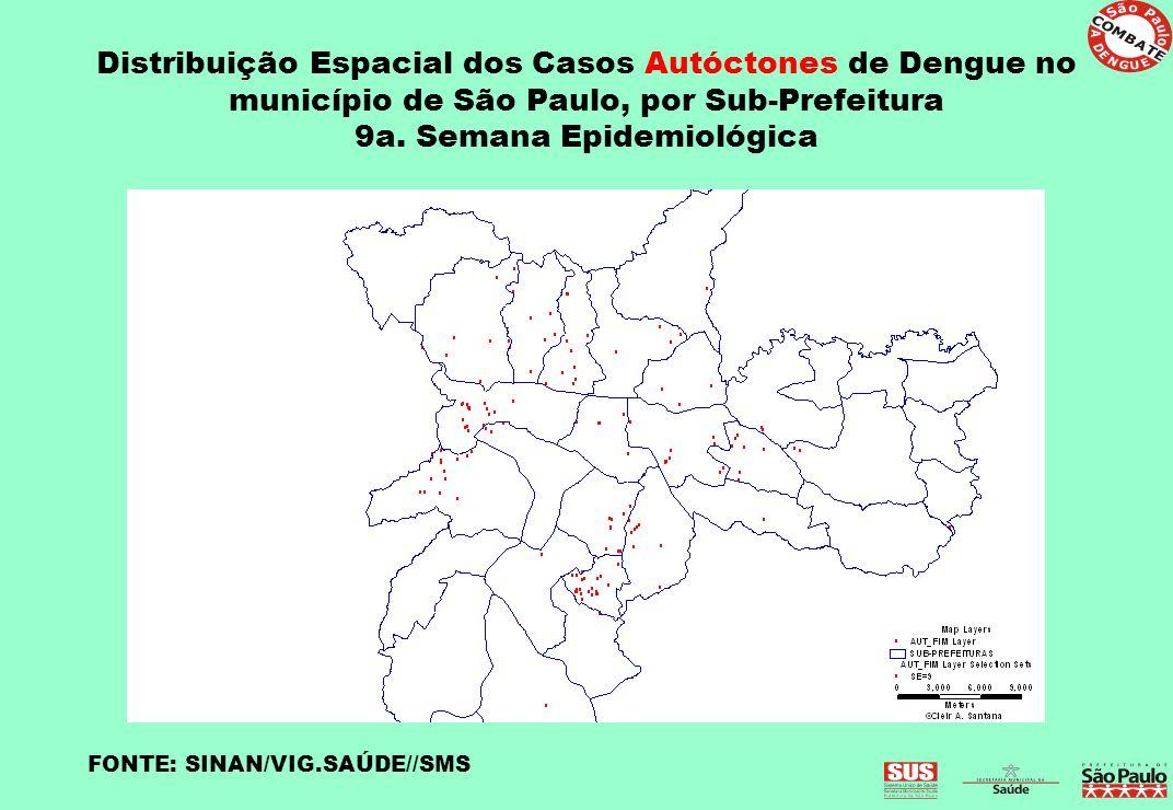 Distribuição Espacial dos Casos Autóctones de Dengue no município de São Paulo, por Sub-Prefeitura 9a. Semana Epidemiológica FONTE: SINAN/VIG.SAÚDE//S