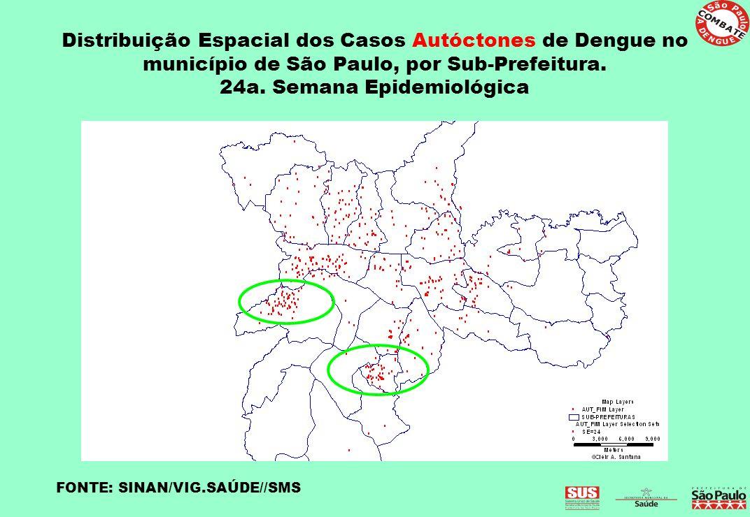 Distribuição Espacial dos Casos Autóctones de Dengue no município de São Paulo, por Sub-Prefeitura. 24a. Semana Epidemiológica FONTE: SINAN/VIG.SAÚDE/