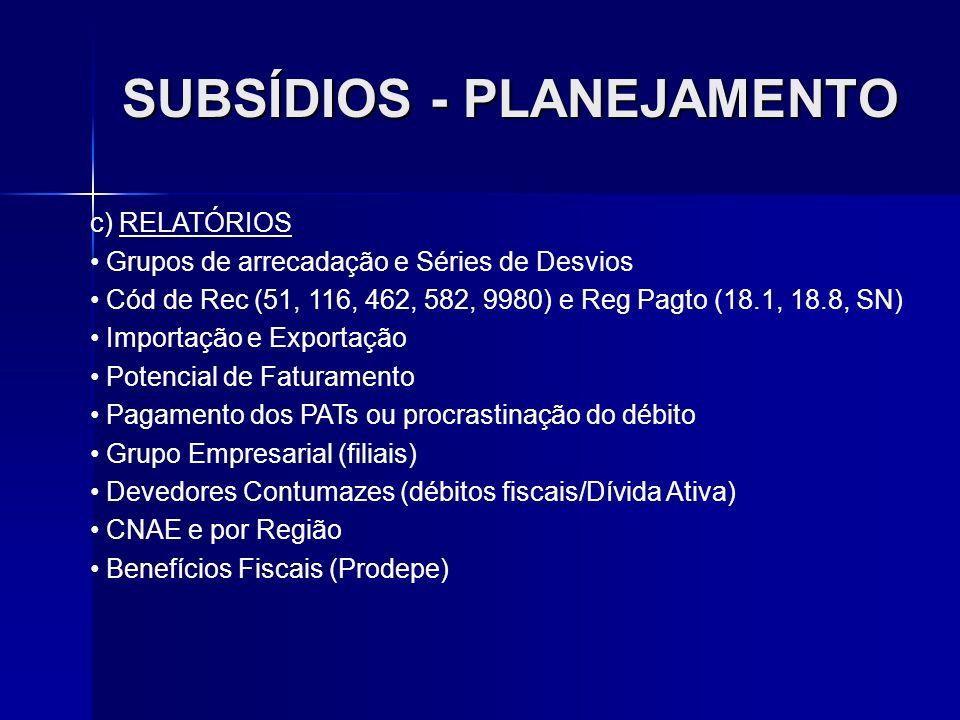 SUBSÍDIOS - PLANEJAMENTO c) RELATÓRIOS Grupos de arrecadação e Séries de Desvios Cód de Rec (51, 116, 462, 582, 9980) e Reg Pagto (18.1, 18.8, SN) Imp