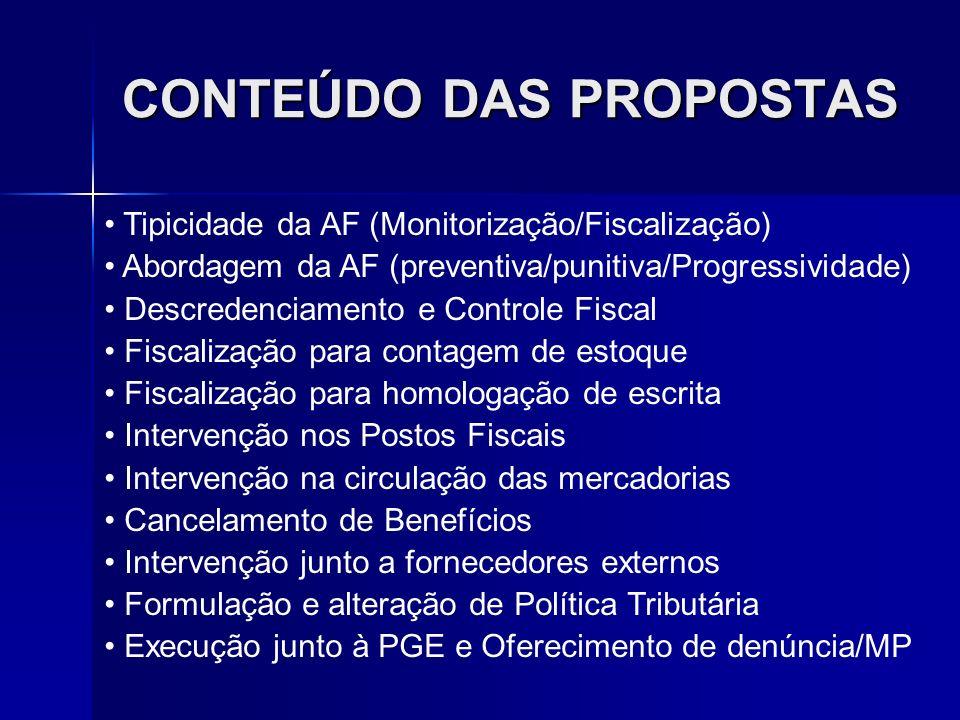 CONTEÚDO DAS PROPOSTAS Tipicidade da AF (Monitorização/Fiscalização) Abordagem da AF (preventiva/punitiva/Progressividade) Descredenciamento e Control