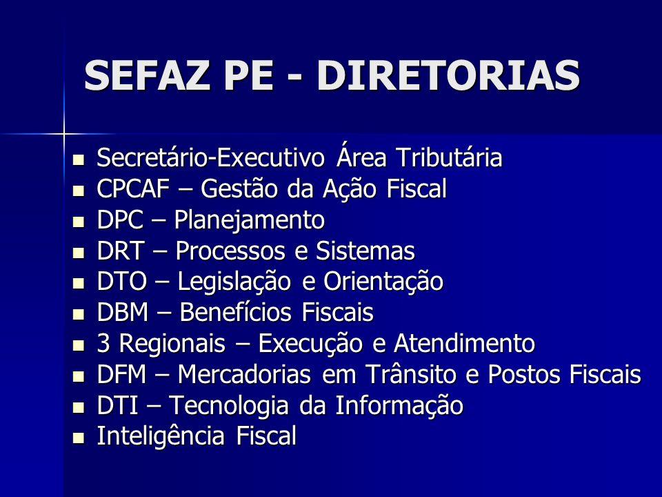 SEFAZ PE - DIRETORIAS Secretário-Executivo Área Tributária Secretário-Executivo Área Tributária CPCAF – Gestão da Ação Fiscal CPCAF – Gestão da Ação F