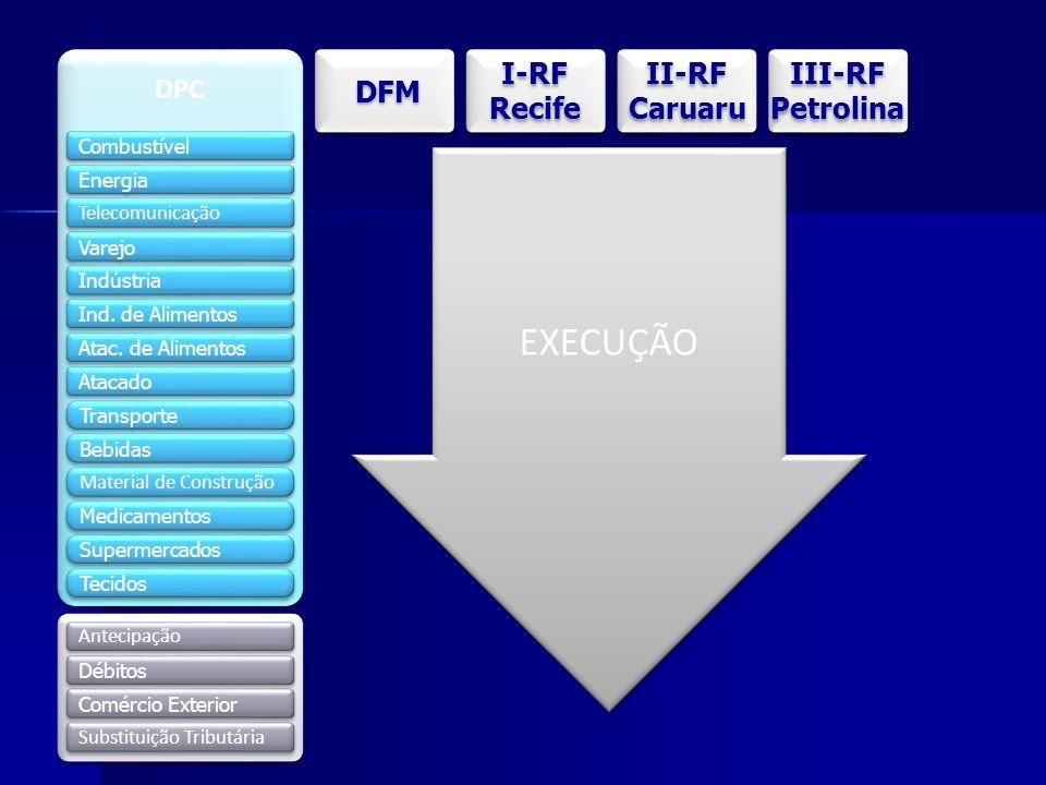 DPC Combustível Energia Telecomunicação Varejo Indústria Ind.