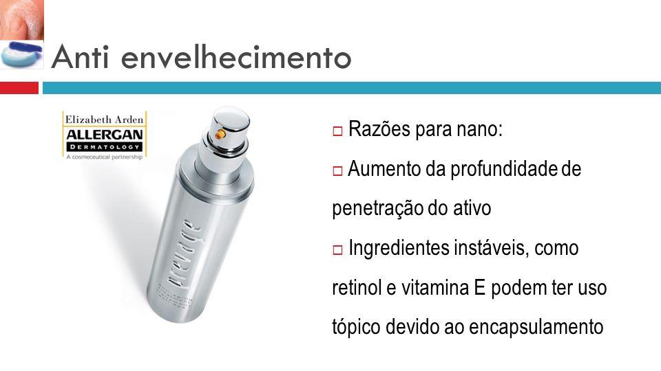 Anti envelhecimento Razões para nano: Aumento da profundidade de penetração do ativo Ingredientes instáveis, como retinol e vitamina E podem ter uso tópico devido ao encapsulamento