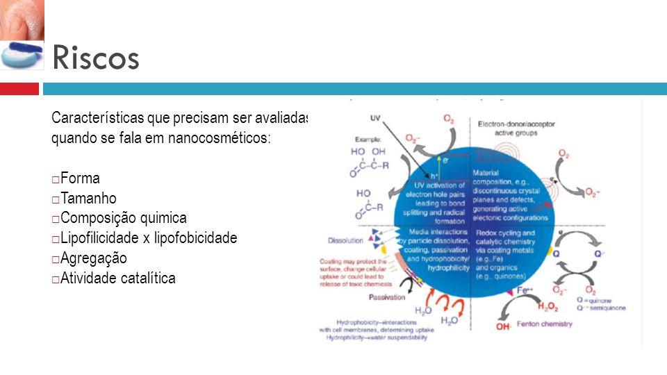 Riscos Características que precisam ser avaliadas quando se fala em nanocosméticos: Forma Tamanho Composição quimica Lipofilicidade x lipofobicidade A