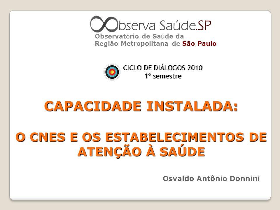 % de Internações por Causas Sensíveis à Atenção Básica Região Metropolitana de São Paulo - 2007 a 2009 Região/Município200720082009 Alto do Tietê15,8%14,9% Franco da Rocha17,4%15,8%14,6% Guarulhos15,8%13,8%14,6% Mananciais14,0%14,7%14,5% Rota dos Bandeirantes19,3%16,6%15,6% Grande ABC16,0%15,1%15,6% São Paulo15,5%14,0% Região Metropolitana15,9%14,5% Estado de São Paulo17,4%16,0% Fonte: SIH/SUS